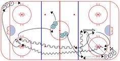 Dek Hockey, Hockey Drills, Hockey Training, Layout, Magazine, Play, Awesome, Chalkboard, Page Layout