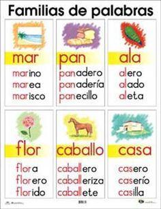 8 Ideas De Familia De Palabras Familia De Palabras Palabras Material Educativo