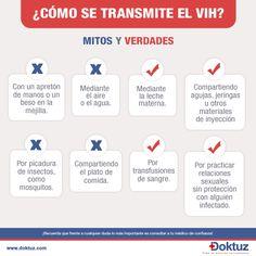 Mitos sobre la transmisión del VIH. https://doktuz.com/wikidoks/prevencion