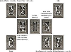 Image result for tarot spreads