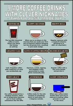 Nine more coffee drinks with clever nicknames (that I just made up)!  Inspired by I ♥ Coffee's infographic.