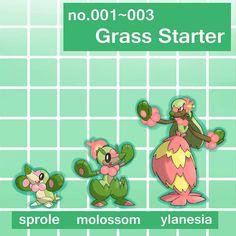 "1,316 Likes, 61 Comments - navanavanana-fakemon maker (@trainer_navana) on Instagram: ""upload again : Grass starter no.001 sprole / grass no.002 molossom / grass no.003 ylanesia /…"""