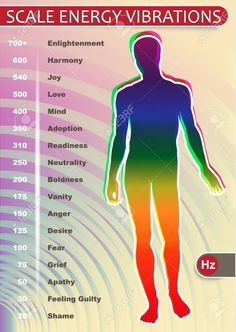 Sensitive systematized reiki healing browse around these guys Le Mal A Dit, Reiki Therapy, Solfeggio Frequencies, Pseudo Science, Learn Reiki, Les Chakras, Self Treatment, Everything Is Energy, Reiki Symbols