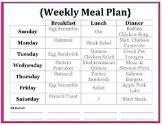 How to Meal Plan. #smartwaystosavemoneyonyourfoodbill