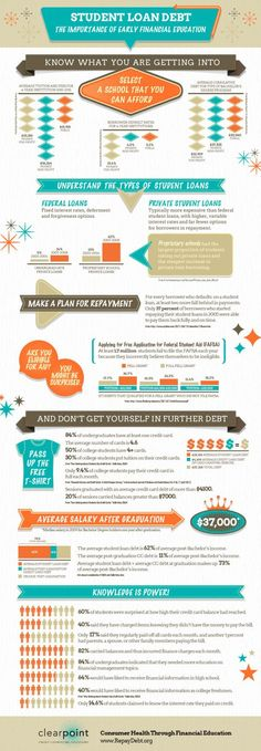 Student Loan Debt: The Importance Of Early Financial Education [INFOGRAPHIC] #TipsonForexTrading