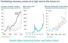 Is This The Scariest Chart For Central Banks?