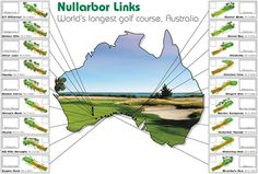 Nullarbor Links - The World's Longest Golf Course  /  The Nullarbor Links concept is unique. The 18-hole par 72 golf course spans 1,365 kilometres with one hole in each participating town or roadhouse along the Eyre Highway, from Kalgoorlie in Western Australia to Ceduna in South Australia. Each hole includes a green and tee and somewhat rugged outback-style natural terrain fairway.