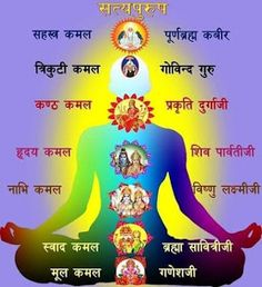 Constitution Of Sanatan bhakti Good Friday Quotes Jesus, Hindi Good Morning Quotes, Spiritual Words, Spiritual Teachers, Spiritual Coach, Believe In God Quotes, Quotes About God, Inspirational Quotes From Books, Book Quotes