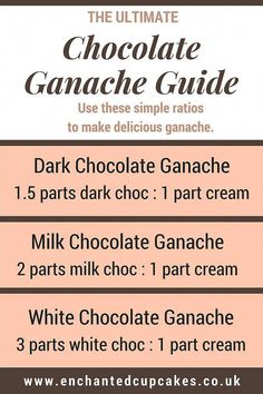 5 top tips for using chocolate ganache on your cakes. How to make ganache. Rati… 5 top tips for using chocolate ganache on your cakes. How to make ganache. Ratios for making dark, milk and white chocolate. Frosting Recipes, Cake Recipes, Frosting Tips, Icing Tips, Milk Chocolate Ganache, Chocolate Chocolate, Modeling Chocolate, Kolaci I Torte, Cake Fillings