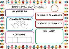 Resultado de imagen de abn infantil Preschool Education, Preschool Worksheets, Math Activities, Math 2, Math For Kids, School Organization, Summer School, Toddler Preschool, In Kindergarten