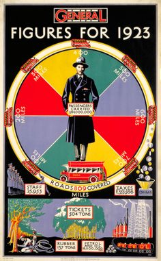 Information Graphics from the London Underground, 1912-1964, via Retronaut