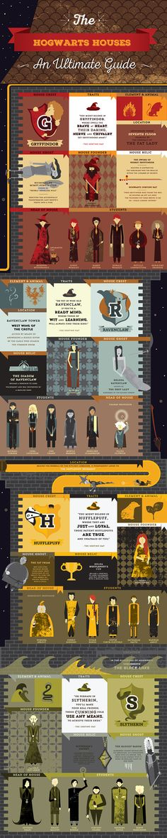 Slytherin Harry Potter Infographic : The Hogwarts Houses on Behance Fans D'harry Potter, Theme Harry Potter, Harry James Potter, Potter Facts, Harry Potter Universal, Harry Potter Fandom, Harry Potter World, Harry Potter Memes, Harry Harry