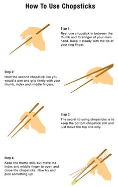 Why Chopsticks and Not Forks?