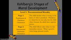 Developmental Psychology-Moral