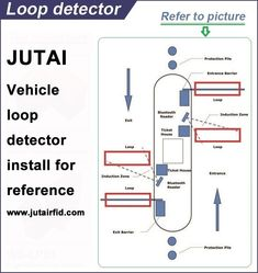 JUTAI loopdetector Application Parking lot entrances Vehicle detection Parking lot space information acquisition system Electronic police traffic lights snap shot system Traffic monitoring system Keywords @jutai @JUTAI @JUTAILOOP @JUTAILoopDetector @loopdetectorinstallation @loopdetectorforgate @trafficloopsinstallation @loopdetectordefinition @vehicleloopdetectorcable @loopdetectorprice @loopdetectorwire @loopdetectortroubleshooting @jutaitraffic @jutaivehicle @jutaibarrier…