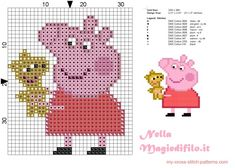 Peppa Pig with her stuffed toys - free cross stitch patterns simple unique alphabets baby Small Cross Stitch, Cross Stitch For Kids, Cross Stitch Cards, Cross Stitch Baby, Cross Stitching, Cross Stitch Embroidery, Cross Stitch Patterns, Jumper Knitting Pattern, Knitting Charts