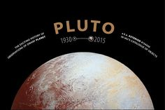 Pluto through the years of observations. | Indiegogo