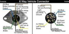 trailer wiring color code diagram north american trailers rh pinterest com 6 wire trailer wire diagram 6 pin round trailer wiring diagram