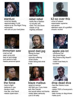 """peggy-carter: """"tag urself rogue one edition """""""
