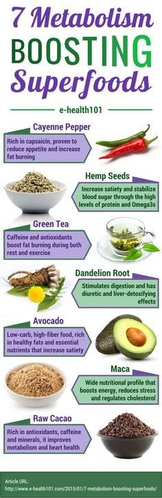 7 Metabolism Boosting Superfoods - These superfoods will boost your metabolism…