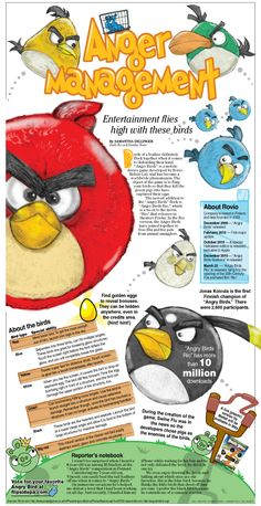 Angry Birds page design created in Photoshop and Illustrator was a fun project to create