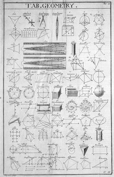 History of Geometry: Introduction History Of Geometry, Sacred Geometry Art, Geometry Tattoo, Geometric Drawing, Geometric Shapes, Illustration Photo, Geometric Construction, Geometry Pattern, Math Art