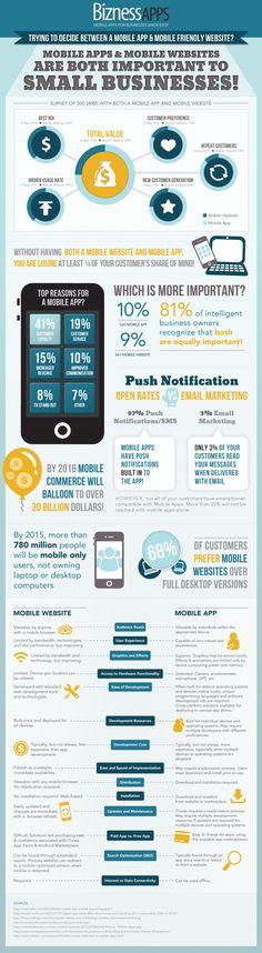 Good info for Entretreneur 65 Infographic for Singapore Entrepreneur