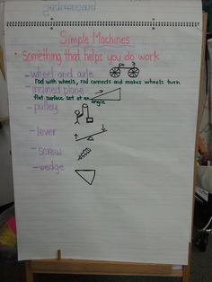 The start of my Simple Machines anchor chart