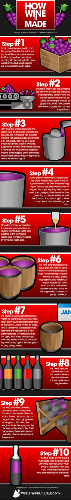 """""""How Wine is made"""" Apr-2012 from www.whichwinecooler.com/thewinedup/2012/04/13/how-wine-is-made/ - Infographic"""