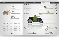 Der Ernte-Roboter greift auf externe Dienste, wie Wetter-Apps, zu.