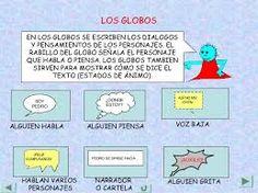 Resultado de imagen para diálogos de la historieta