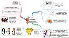 Multiplications Bonus supplémentaire pour la méthode mémoriser comme un champion — La Parentalité Bienveillante et Respectueuse