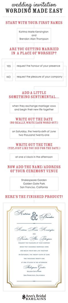 How to word your wedding invitation - the easy way! From Ann's Bridal Bargains.