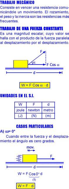 Calor y trabajo pdf