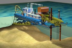 self propelled sand dredger images. Event Venues, Wedding Venues, Rivers, Lakes, Pools, Egg, Dairy, Fair Grounds, Events