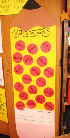 First Grade Wow: Reading and Writing anchor charts