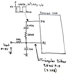 This is qwerty's original dither circuit from the freetronics forum post at: http://forum.freetronics.com/viewtopic.php?t=5589#p11126