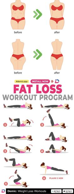 Fast Weight Loss, Weight Loss Tips, Lose Weight, Lower Belly Workout, Fat Loss Drinks, Month Workout, Excercise, Workout Programs, At Home Workouts