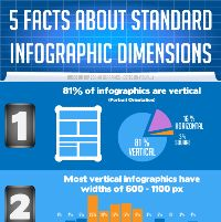 5 Facts About Standard Infographic Dimensions (Infographic)
