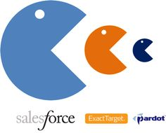 Which to Choose for Great Online Marketing: ExactTarget or Pardot?
