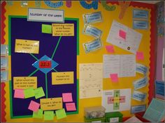 Creative Teaching Displays: Working Walls - Literacy and Maths