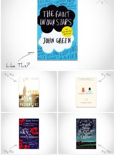 Can't decide what to read next?  This site has the books you loved with suggestions on what to read next!
