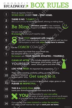 CrossFit Poster - BOX RULES