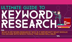 Do you know what your target customers are searching for on Google? Want some handy tools that can help you start generating traffic you never knew existed? Researching the keywords related to your…