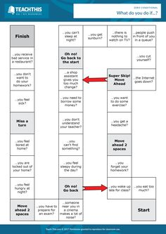 Here is an entertaining board game to help students practice the zero conditional.
