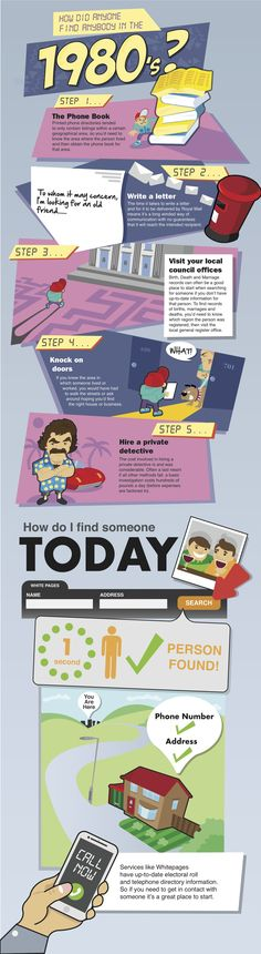 How finding someone has changed since the 80s #infographic #History #Technology