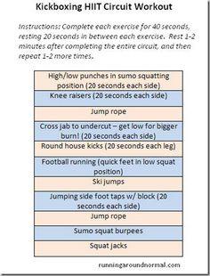 Kickboxing HIIT Circuit Workout