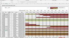 Personalplanung mit FTE und HC Kennziffern für die Personalbedarfsplanung mit Planstellen, Offenen Stellen auf Monatsscheibe und im Jahresvergleich zur Personalsteuerung. Elternzeit, Kurzarbeit oder Befristungen werden berücksichtigt im HR KPI Tool.