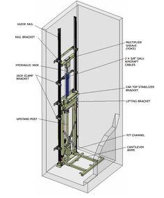 Картинки по запросу самодельный лифт в подвал