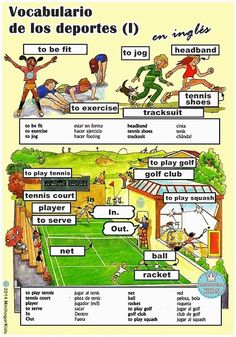 Vocabulario Referente A Los Deportes (I). (IngléS/EspañOl)